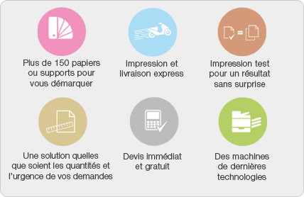 Les avantages de votre imprimeur COPY-TOP Paris Louvre - Etienne Marcel - Plus de 150 papiers ou supports pour vous démarquer - Impression et livraison express - Impression test pour un résultat sans surprise - Une solution quelles que soit les quantités et l'urgence de votre demande - Devis immédiat et gratuit - Des machines de dernières technologies