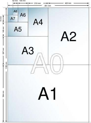 format pour ses brochures