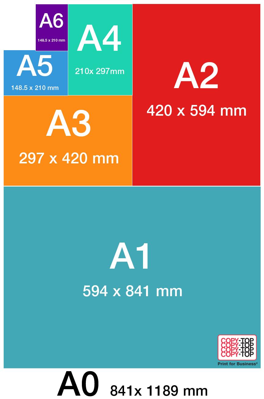 Guide des formats d'impression Ax